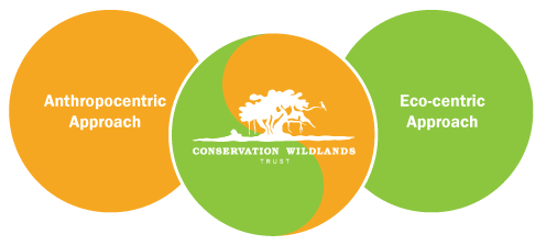 Conservation Wildlands Trust